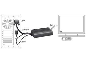Delock Adapter VGA(M)+USB(Power)+Jack(Audio)->HDMI(F)