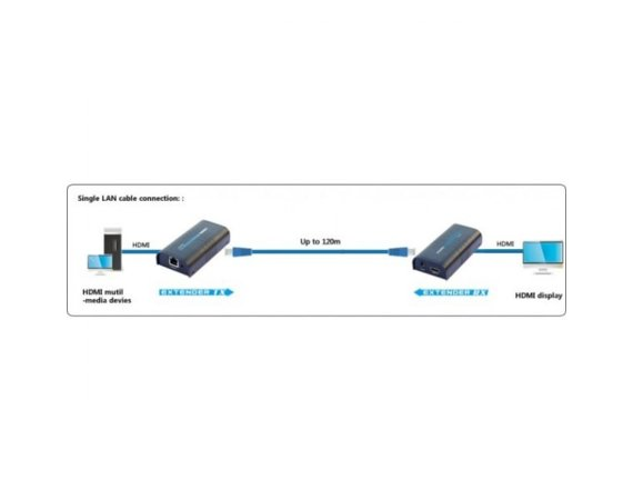 Techly Extender/odbiornik HDMI po skrętce Cat.5e/6/6a/7 do 120m, over  IP, czarny