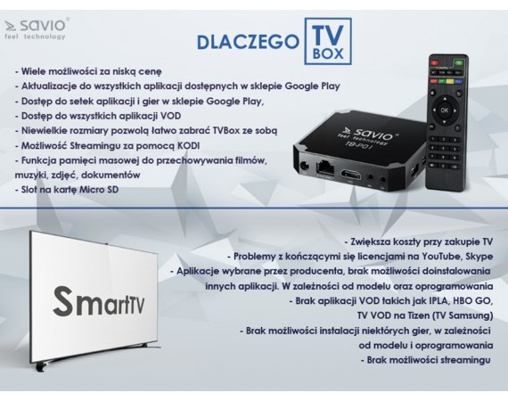 Elmak Odtwarzacz multimedialny SAVIO TB-B01 Smart TV Box Basic