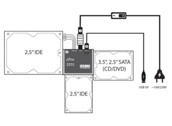 Media-Tech SATA/IDE TO USB CONNECTION KIT PRZEJSCIOWKA KAZDEGO TWARDEGO     DYSKU I NAPEDU SATA/IDE NA USB 3.0